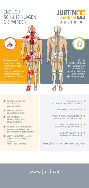 JURTIN medical® Systemeinlage